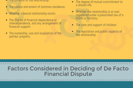 What is  De Facto Relationship Infographic