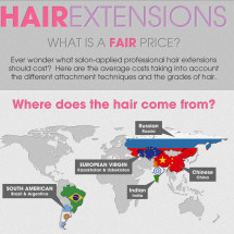 Fair Cost of Hair Extensions Infographic