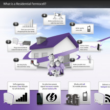 What is a Femto Cell Infographic