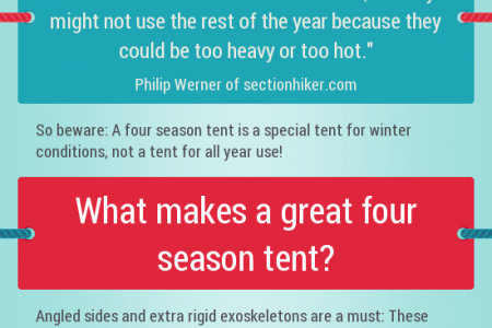 What is a four season tent? Infographic