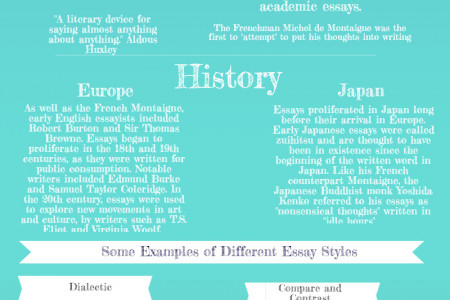What Is An Essay?  Infographic