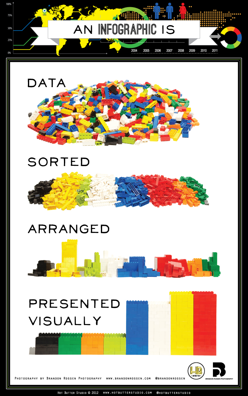 What is an Infographic? (explained with LEGOs) - Blog ...