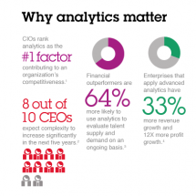 What is Analytics?  Infographic