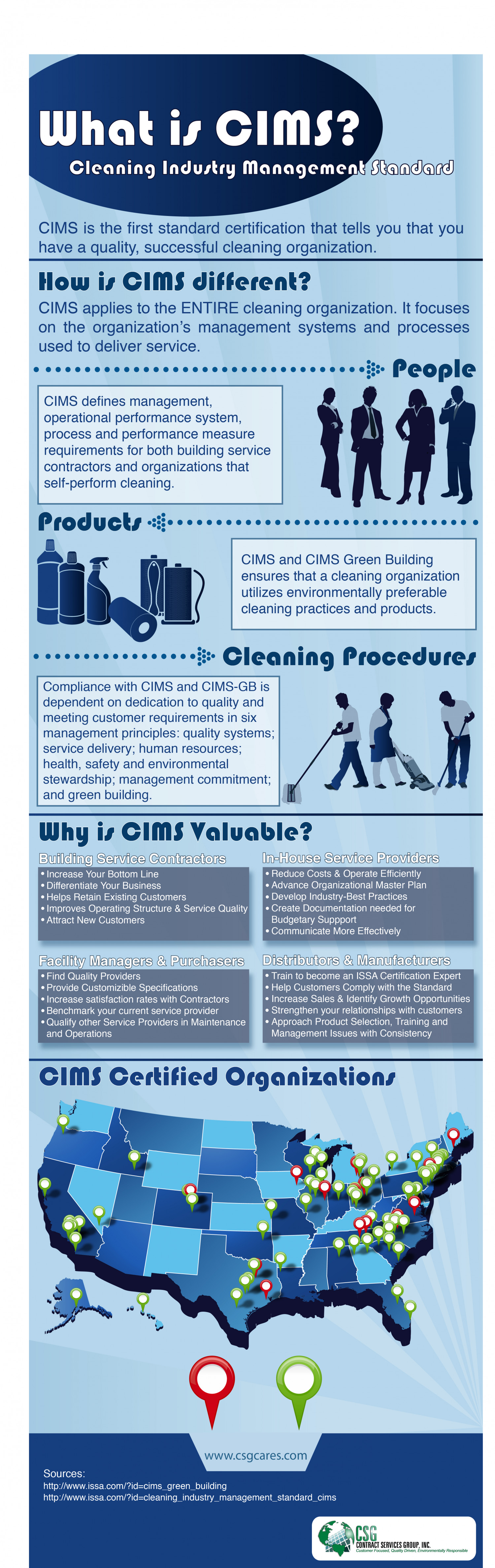 What is CIMS? Infographic