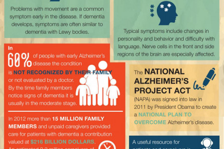 What Is Dementia? Infographic