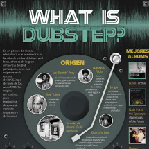 What is Dubstep? Infographic