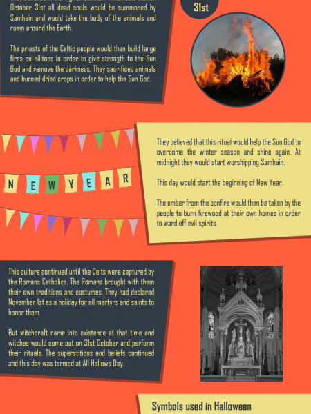 What is Halloween? By Mocomi.com Infographic