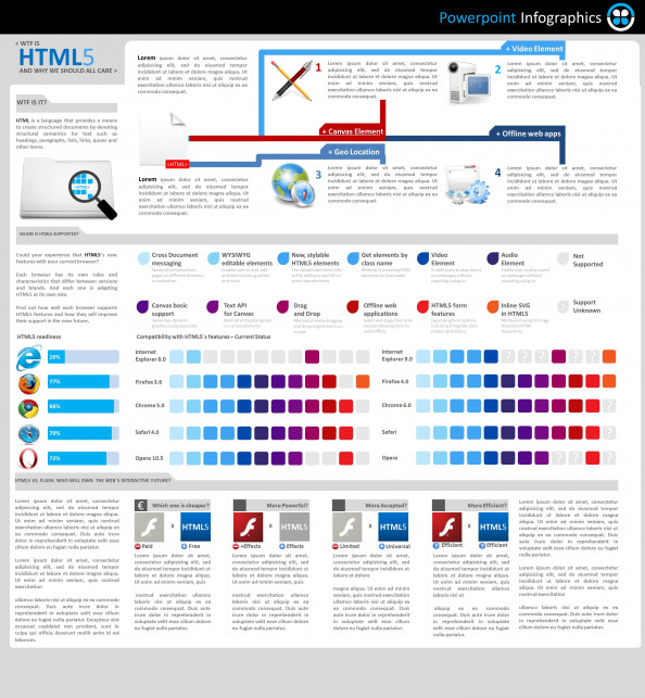 what is HTML5  Infographic Infographic
