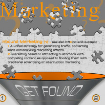 What Is Inbound Marketing Infographic