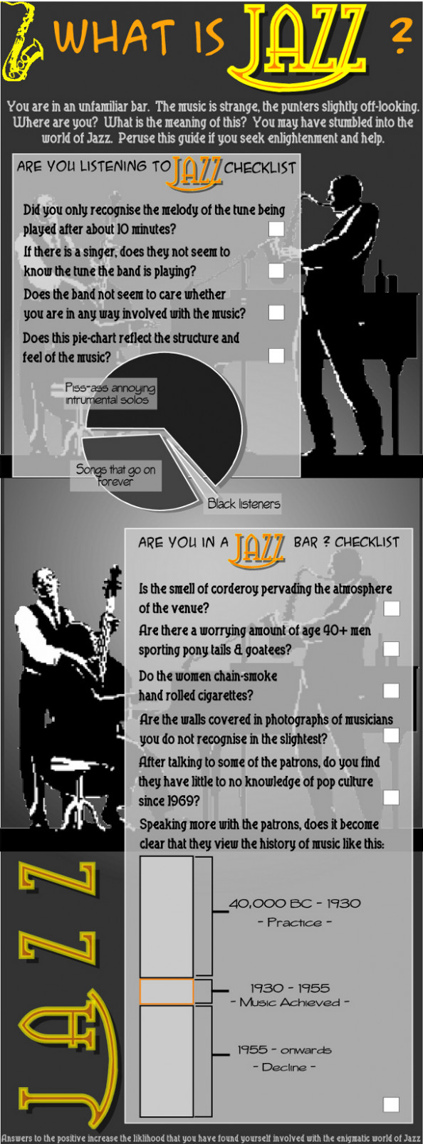 What is Jazz?  Infographic