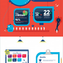 What is Online Learning  Infographic