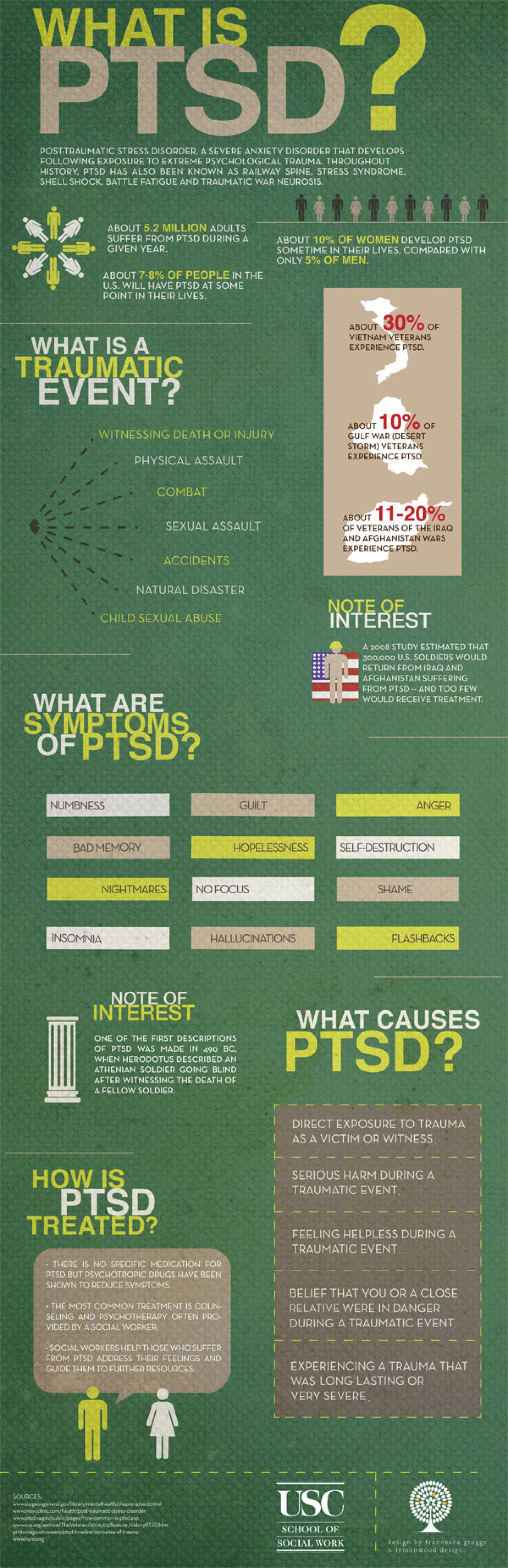 What is PTSD? Infographic