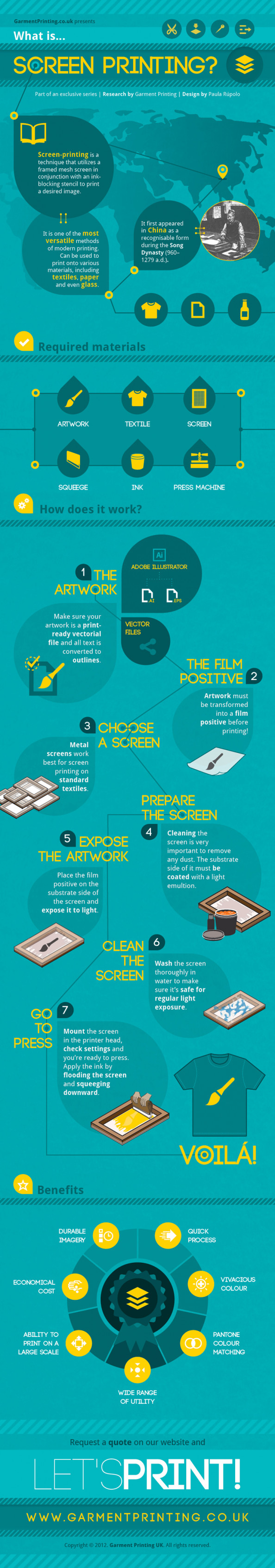 What is Screen Printing? Infographic
