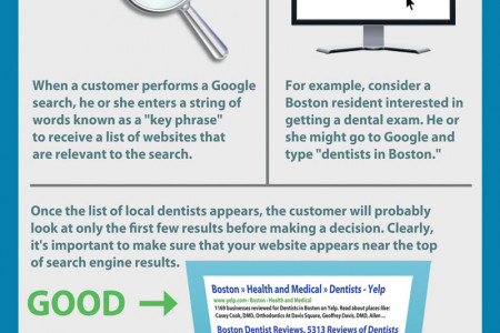 What is SEO and why does your business need it? Infographic