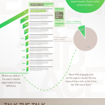 What is SEO? (Getting More Leads) Infographic