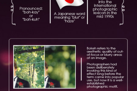 What is the Bokeh Effect? Infographic