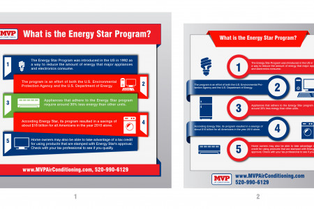 What is the Energy Star Program Infographic