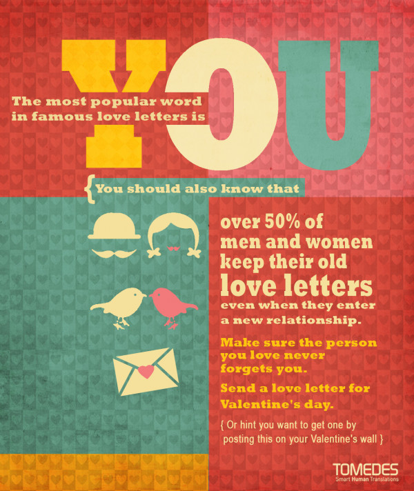 The Most Popular Word in Famous Love Letters is You