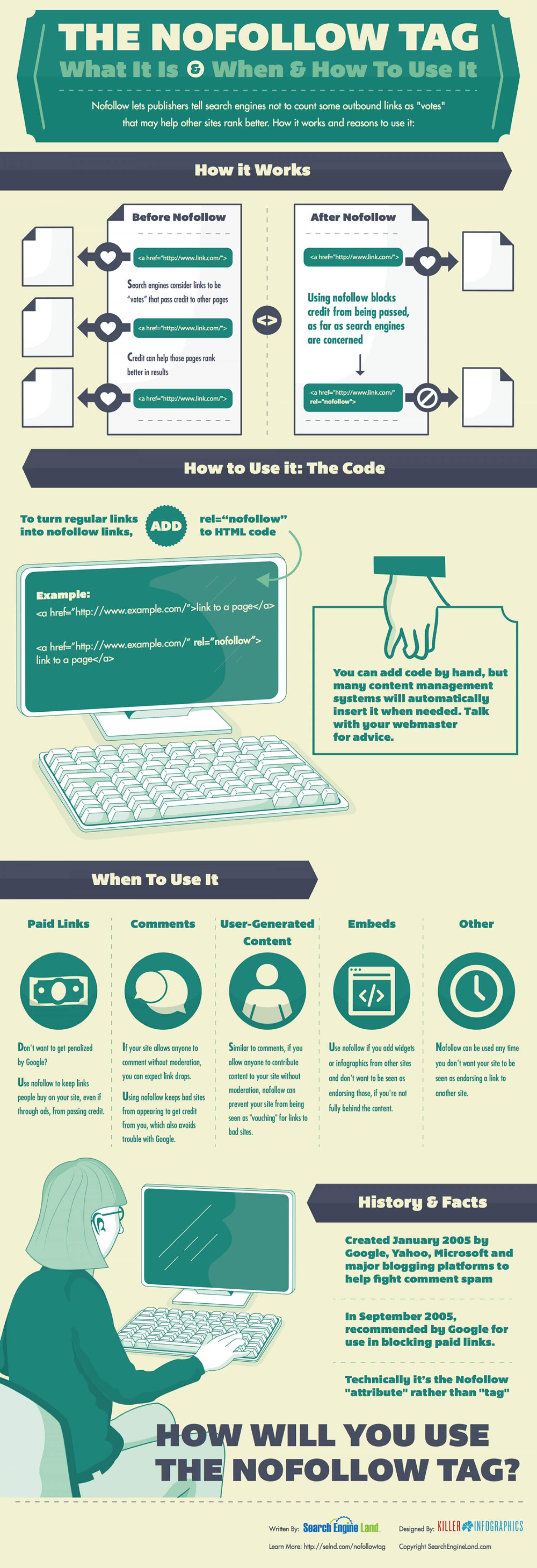 What Is The Nofollow Tag; When & How To Use It Infographic
