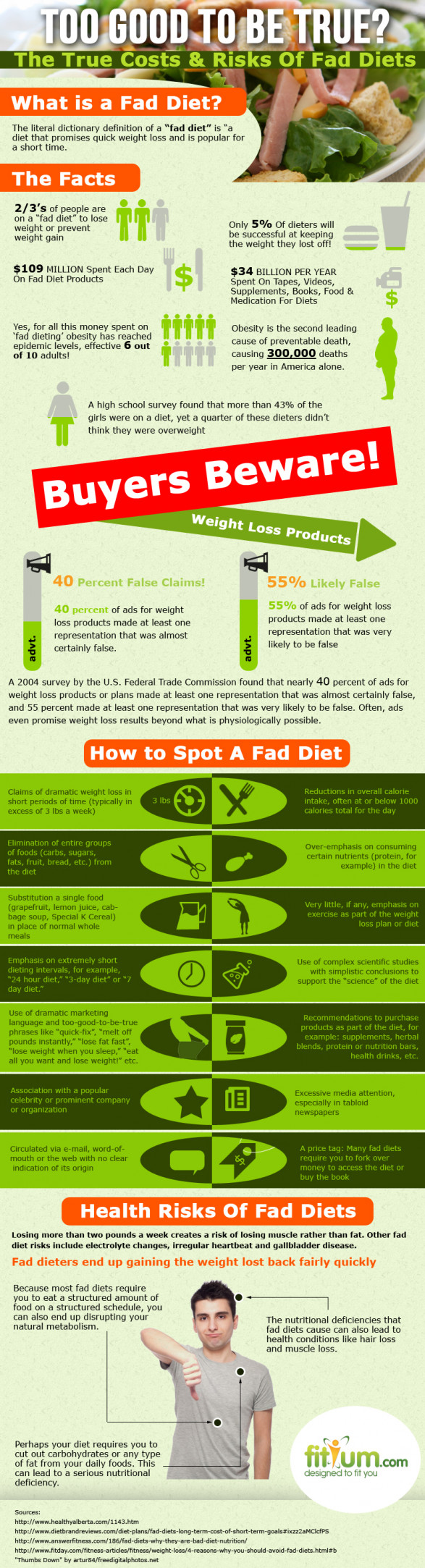 What is the true cost of fad diets?
