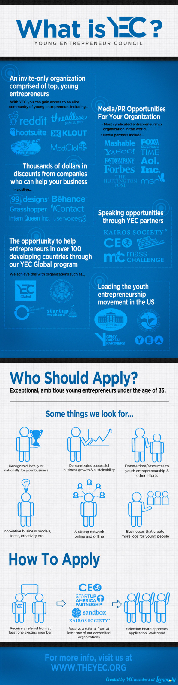 What is YEC? Infographic