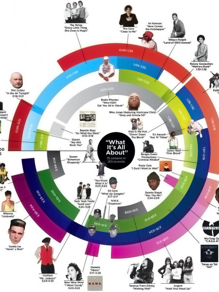 What It's All About Infographic