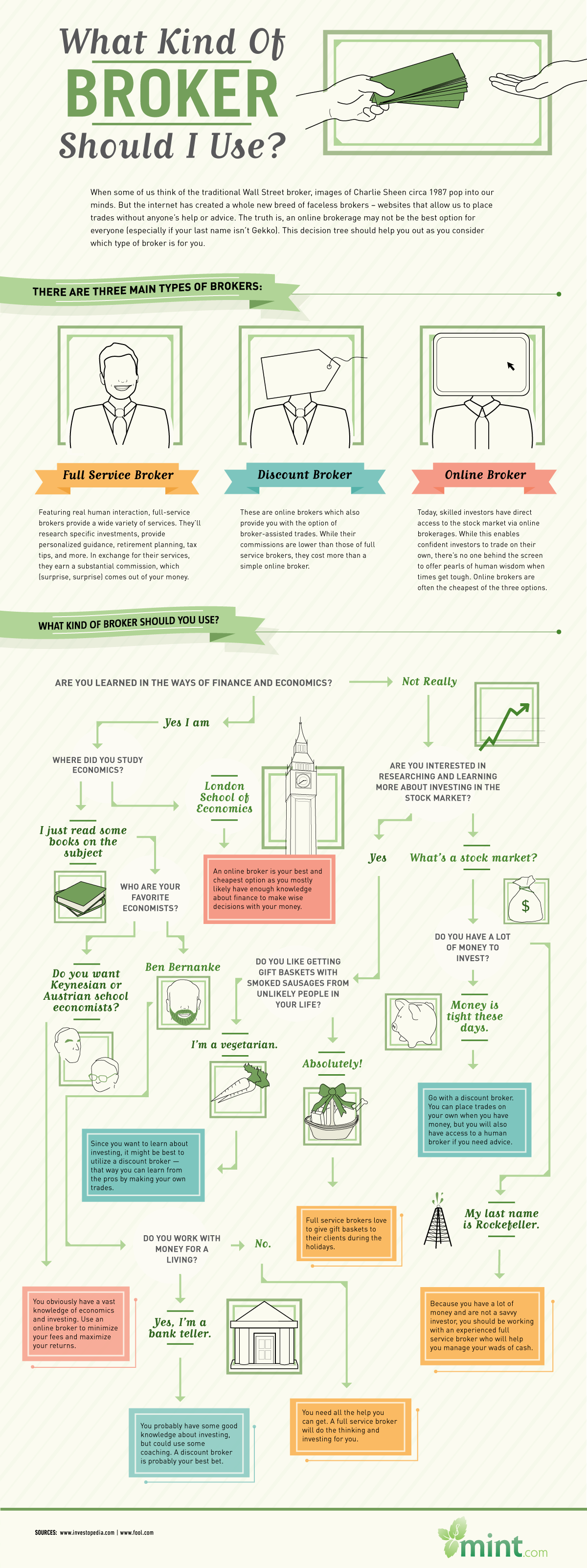 Infographic   How Much Does a Stock Broker Make