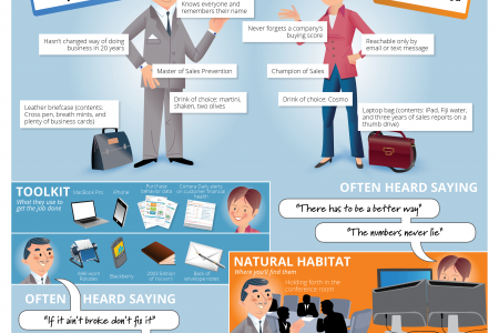 What Kind of Credit Risk Manager Are You? Infographic