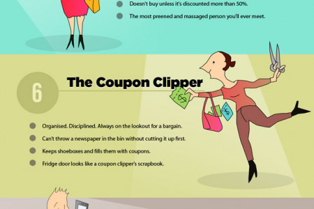 What Kind of Spender Are You? Infographic