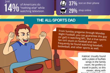 What Kind Of TV Watcher Are You? Infographic