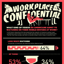 What Kind Of Videos Do Americans Watch On Their Mobile Devices At Work  Infographic