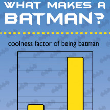 What makes a batman Infographic