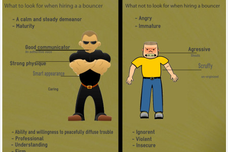 What makes a good bouncer Infographic