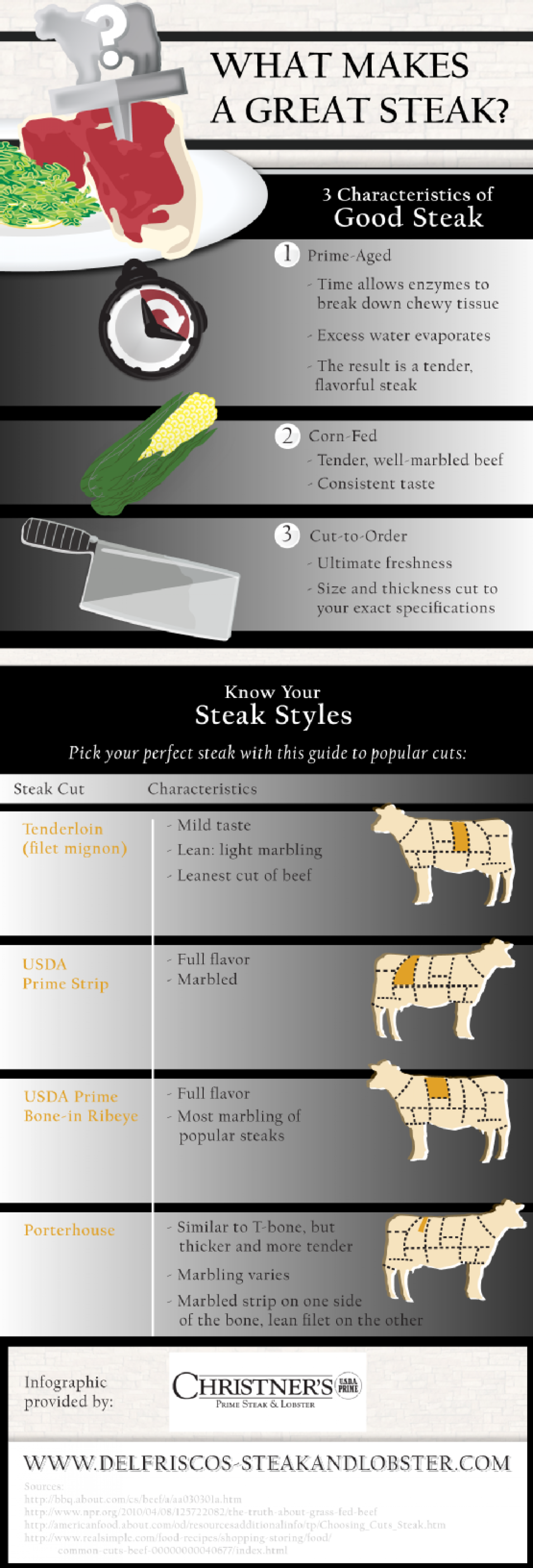 What Makes a Great Steak? Infographic