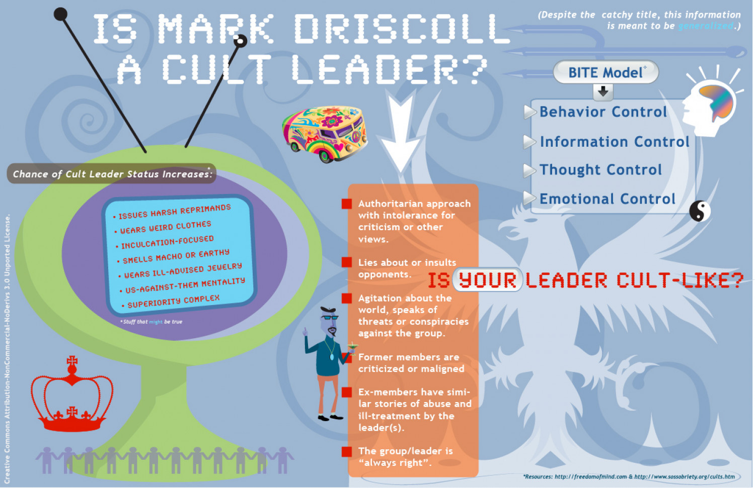 "What Makes A Leader a ""Cult-Leader""? Infographic"