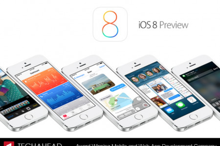 What Makes iOS 8 The World's Most Advanced Mobile Operating System? Infographic