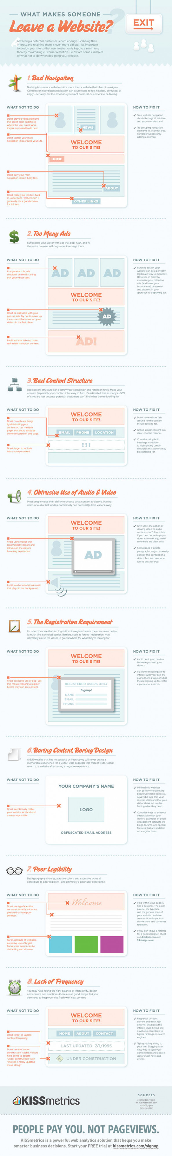 What Makes Someone Leave A Website Infographic