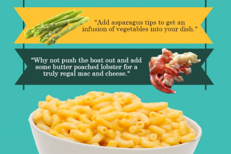 What Makes the Ultimate Mac & Cheese? Infographic