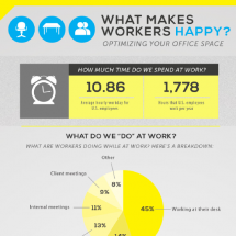 What Makes Workers Happy? Optimizing Your Office Space Infographic