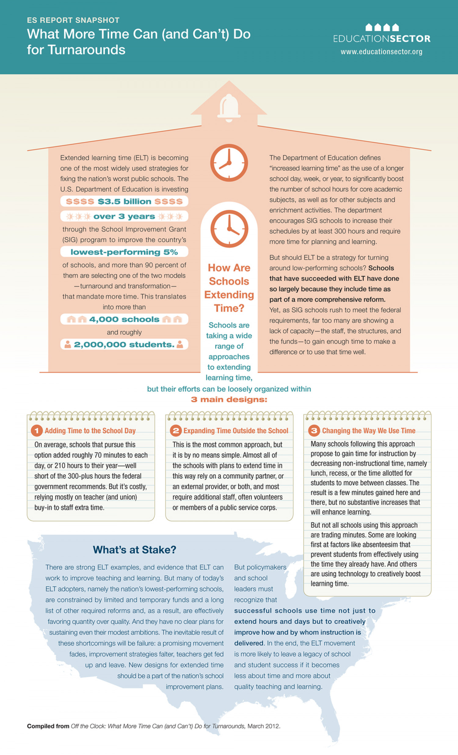 What More Time Can (and Can't) Do for School Turnarounds Infographic