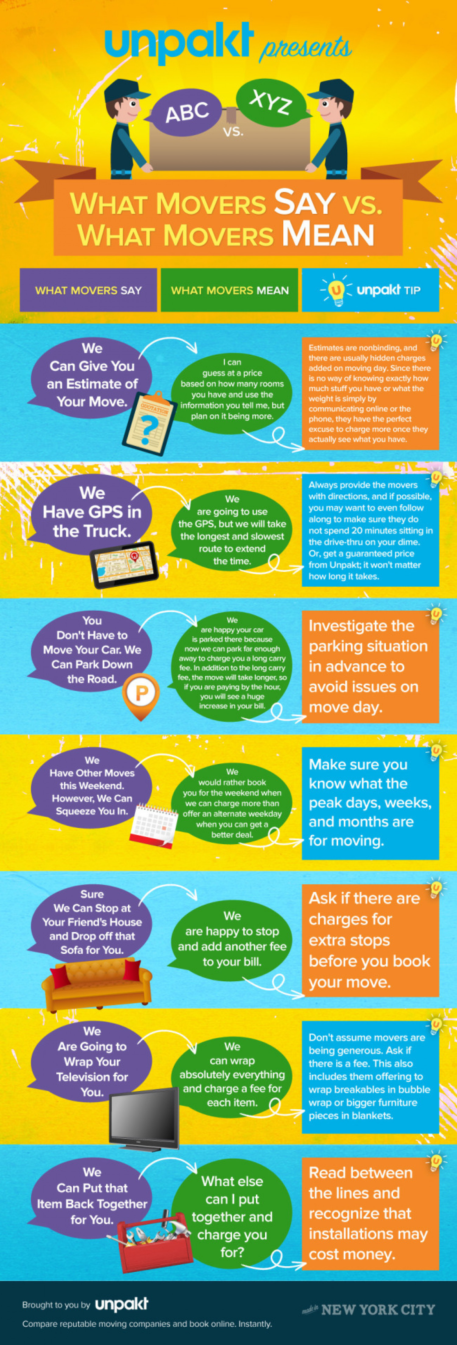 What Movers Say vs. What Movers Mean Infographic