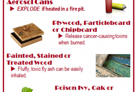 What NOT to Burn in Your Fire Pit Infographic