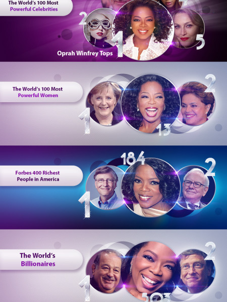 What Oprah never told you Infographic