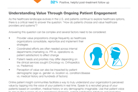 What Patients Value in the United States Infographic