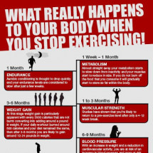 What really happens to your body when you stop exercising! Infographic