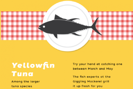 What Seafood Can You Enjoy in Ocean Isle Beach? Infographic