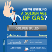 What Should a Conscientious Investor Know About Shale Gas? Infographic