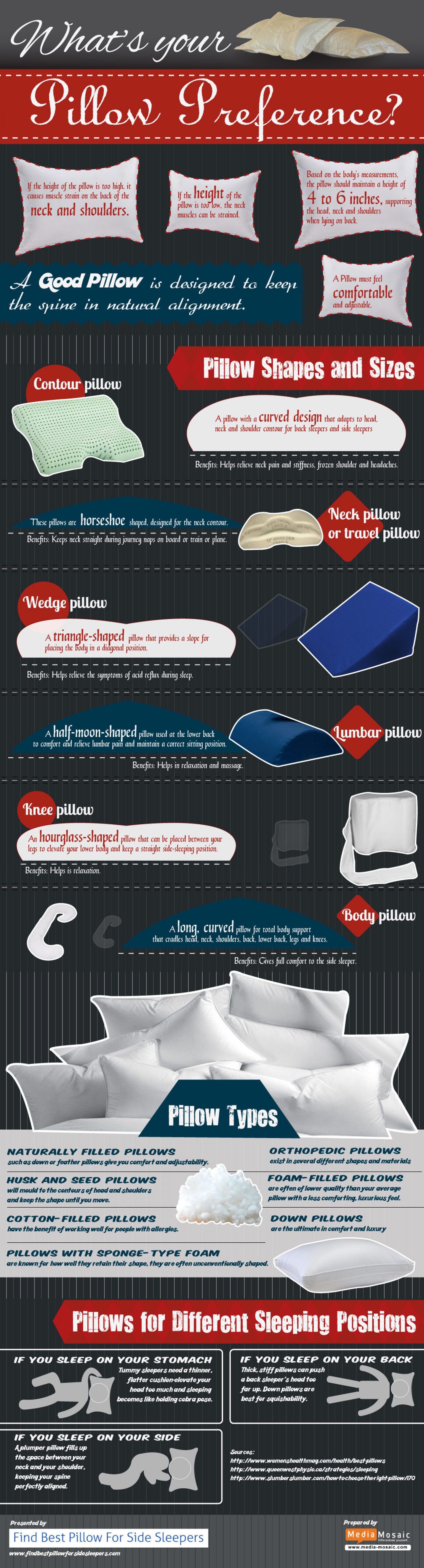 What should be your pillow preference? Infographic