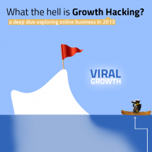 What the hell is Growth Hacking? Infographic