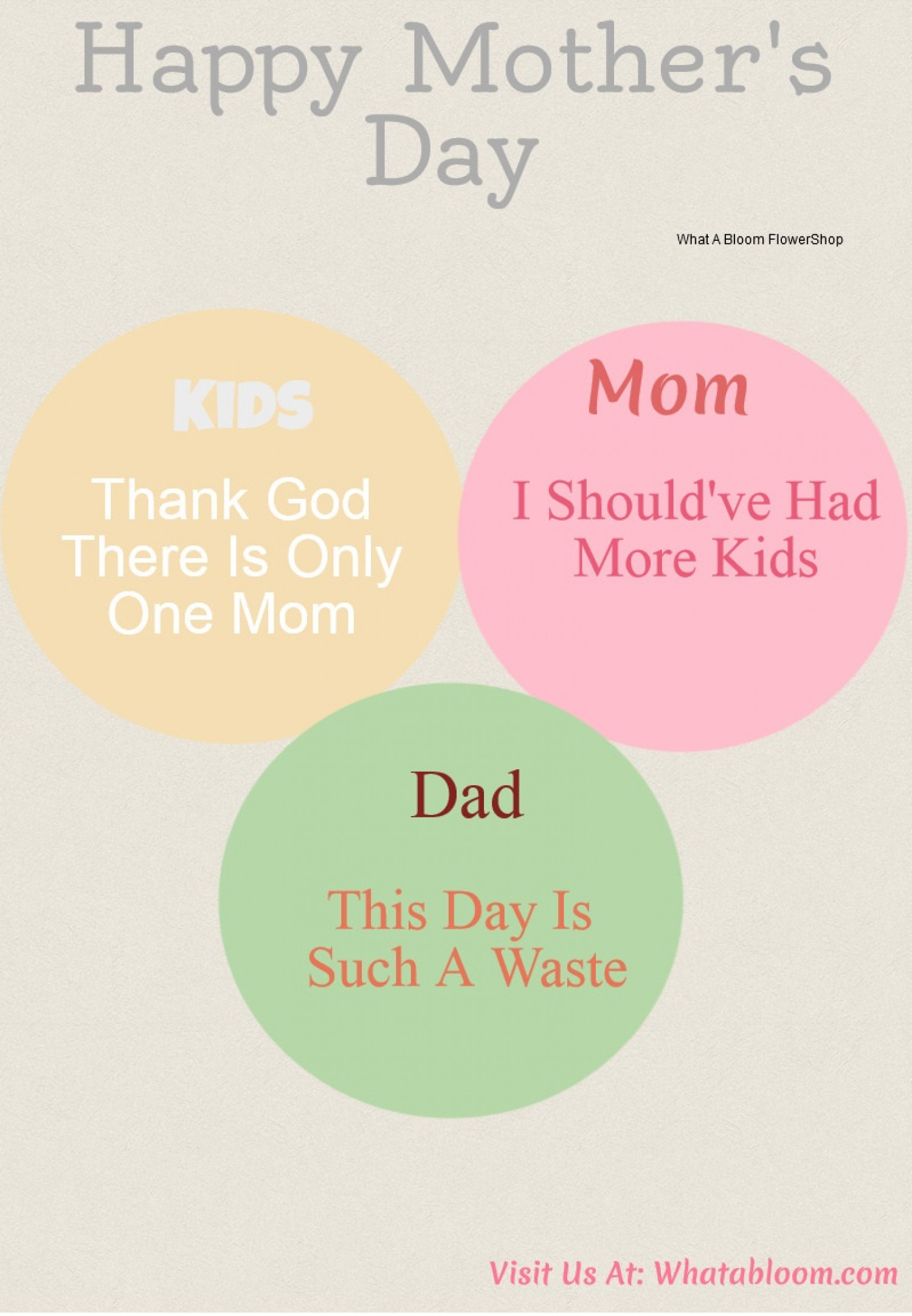 What the Whole Family Think About Mother